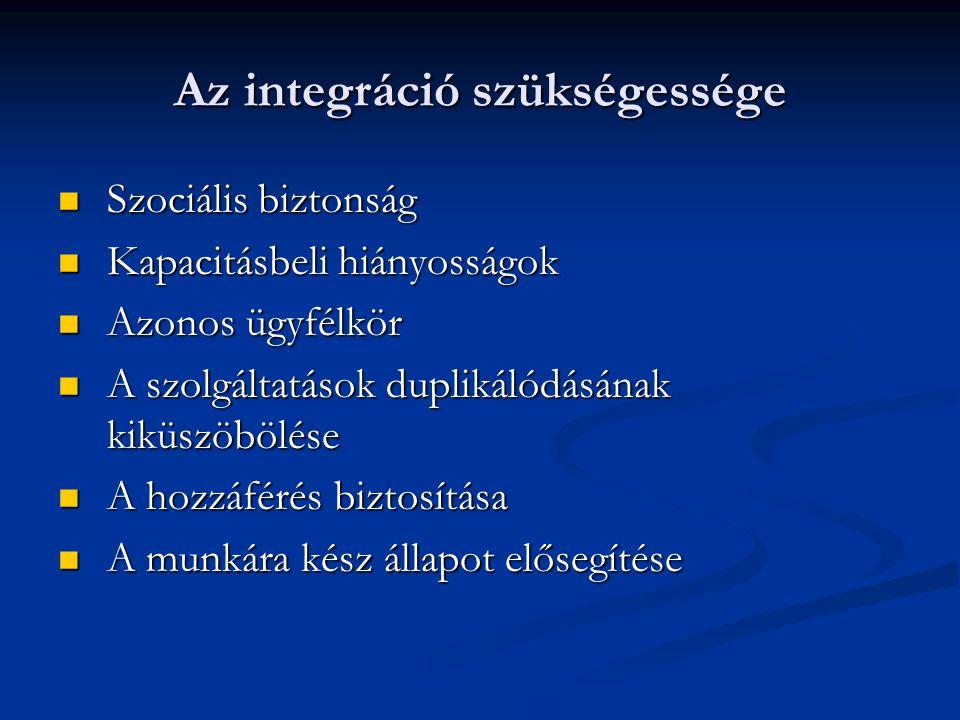 Az integráció szükségessége