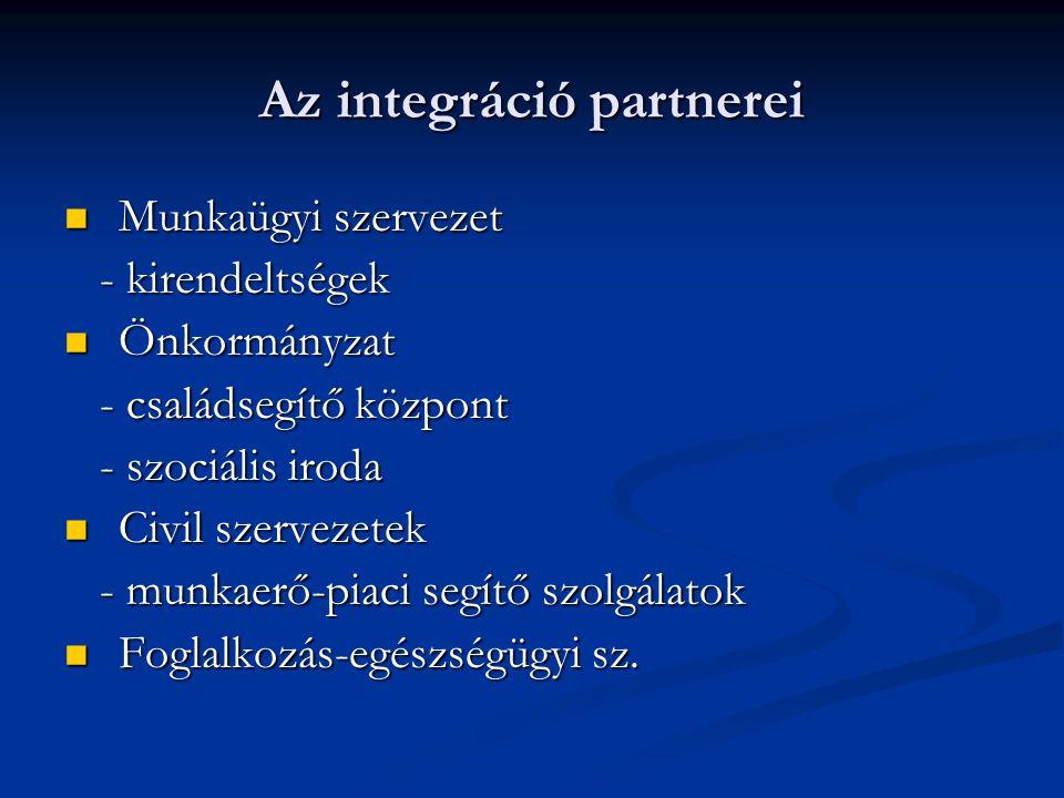 Az integráció partnerei