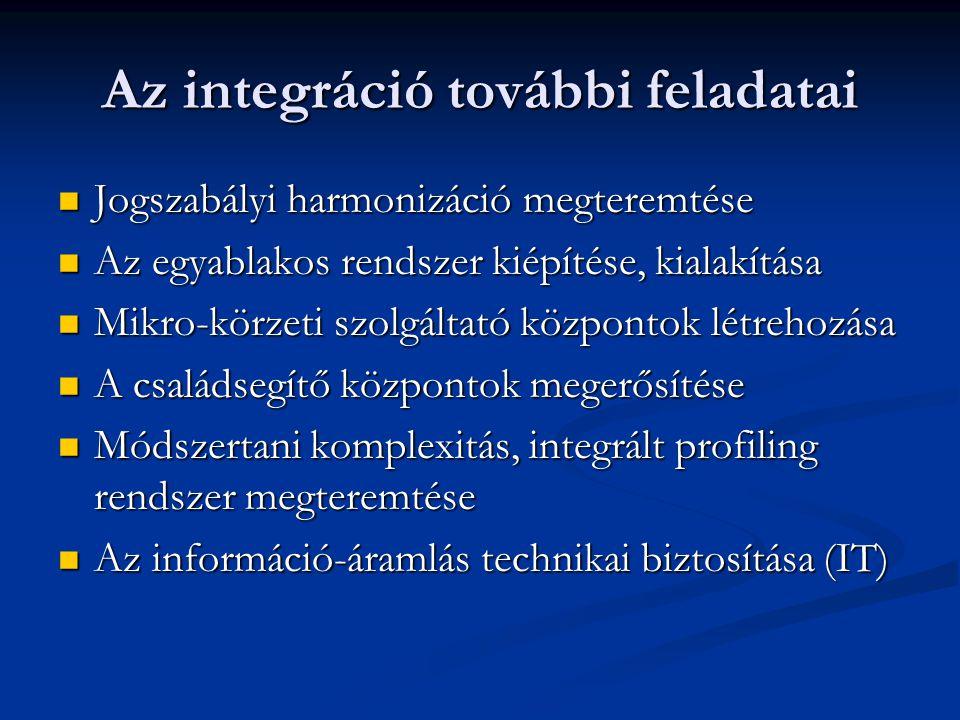 Az integráció további feladatai