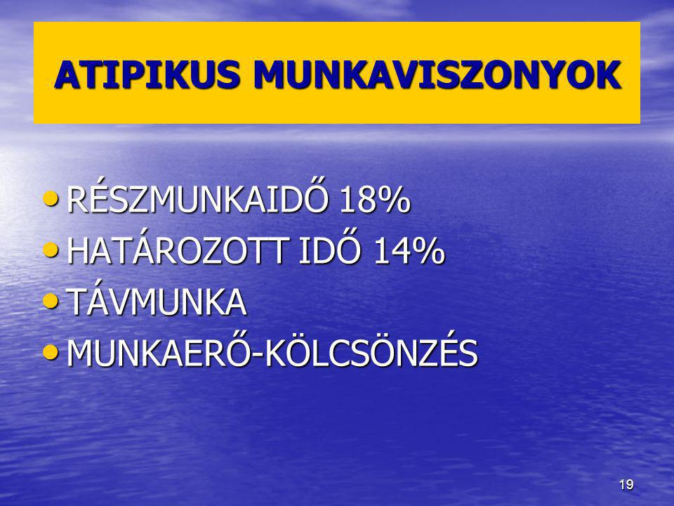 ATIPIKUS MUNKAVISZONYOK