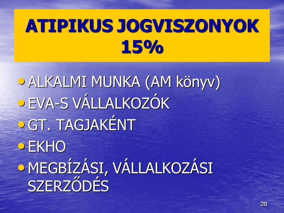 ATIPIKUS JOGVISZONYOK 15%