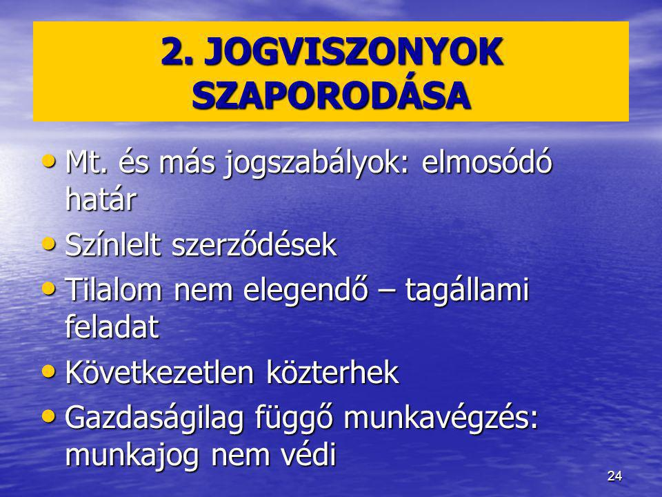 2. JOGVISZONYOK SZAPORODÁSA