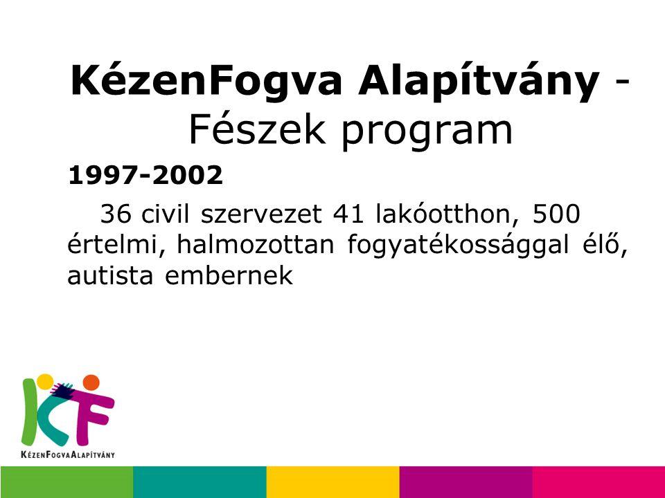 KézenFogva Alapítvány - Fészek program