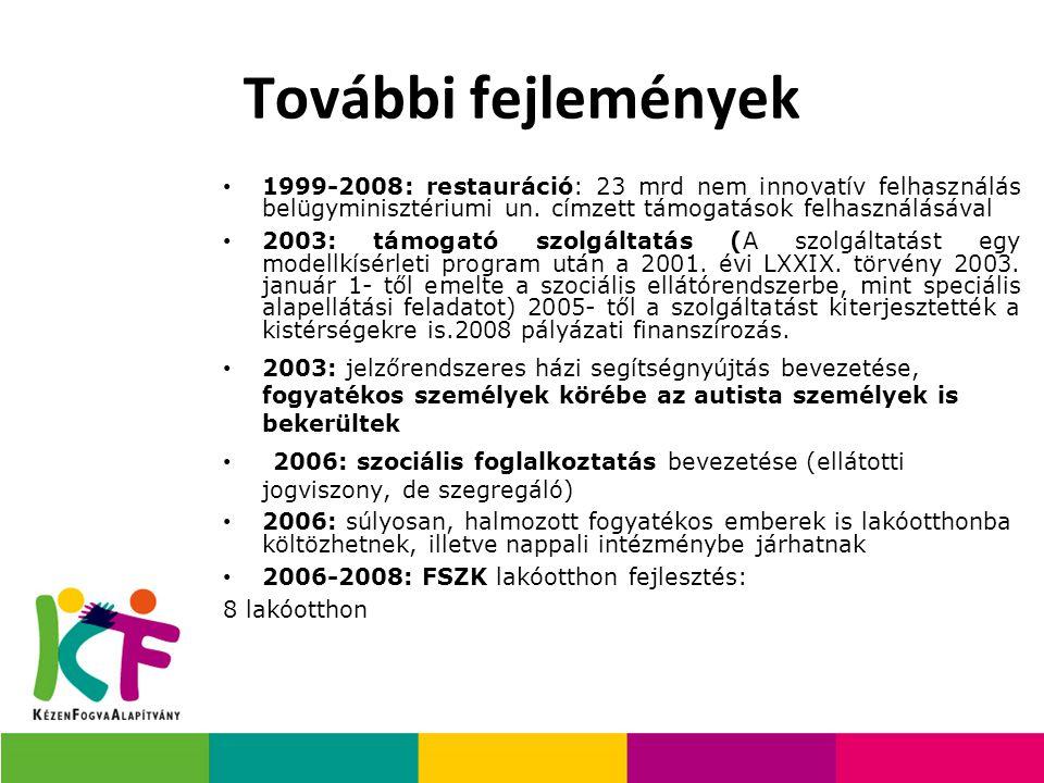 További fejlemények 1999-2008: restauráció: 23 mrd nem innovatív felhasználás belügyminisztériumi un. címzett támogatások felhasználásával.