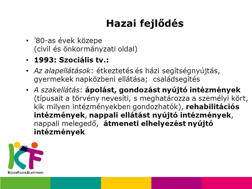 Hazai fejlődés '80-as évek közepe (civil és önkormányzati oldal)