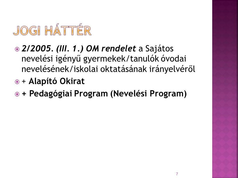 Jogi háttér 2/2005. (III. 1.) OM rendelet a Sajátos nevelési igényű gyermekek/tanulók óvodai nevelésének/iskolai oktatásának irányelvéről.