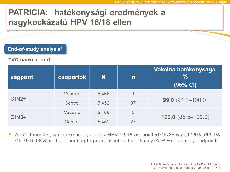 PATRICIA: hatékonysági eredmények a nagykockázatú HPV 16/18 ellen
