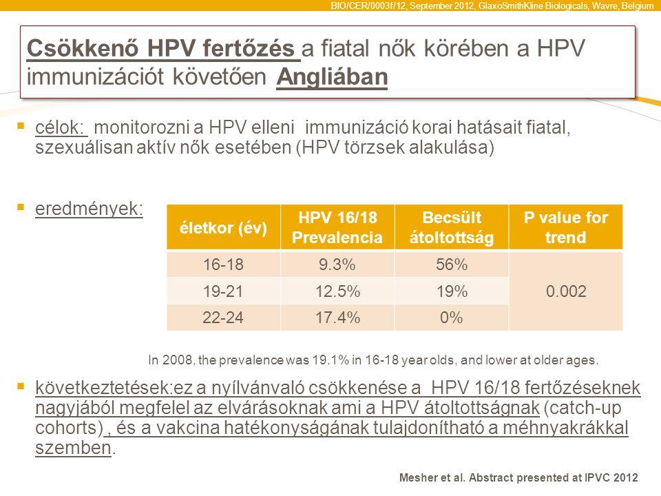 Csökkenő HPV fertőzés a fiatal nők körében a HPV immunizációt követően Angliában