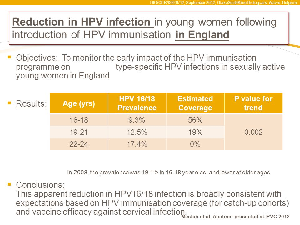 Reduction in HPV infection in young women following introduction of HPV immunisation in England