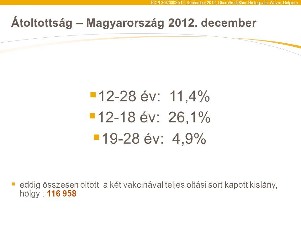 Átoltottság – Magyarország 2012. december