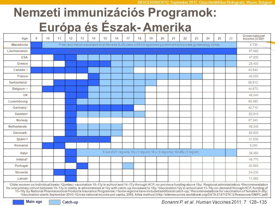 Nemzeti immunizációs Programok: Európa és Észak- Amerika