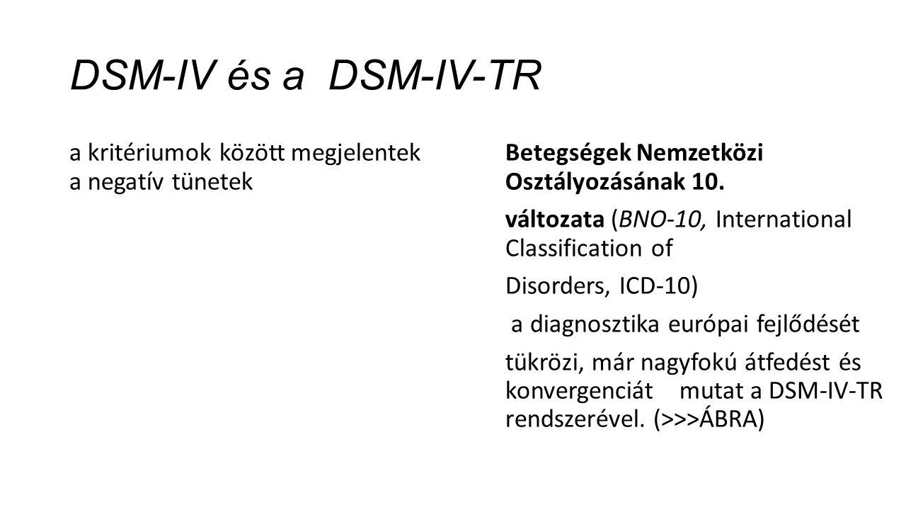 DSM-IV és a DSM-IV-TR a kritériumok között megjelentek a negatív tünetek.