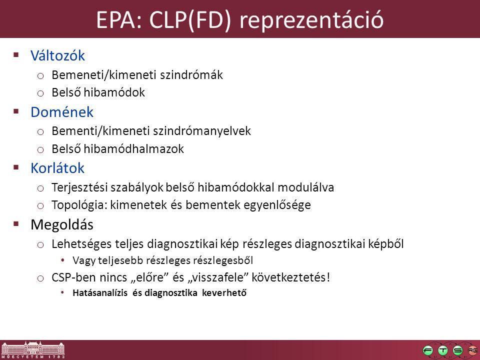 EPA: CLP(FD) reprezentáció