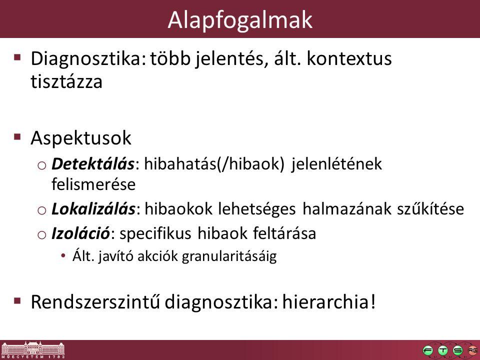 Alapfogalmak Diagnosztika: több jelentés, ált. kontextus tisztázza