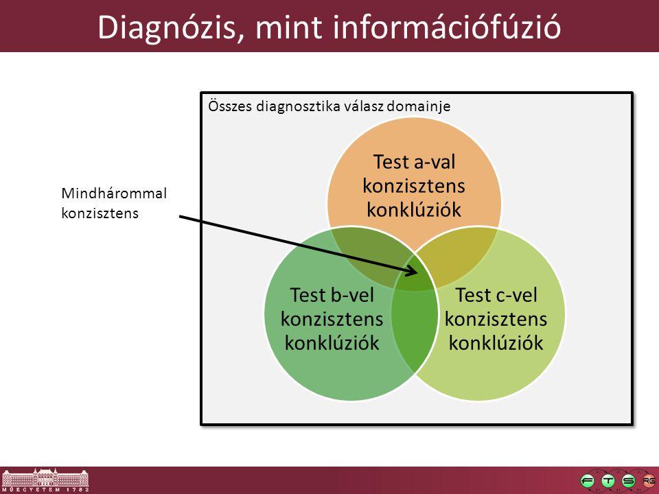 Diagnózis, mint információfúzió