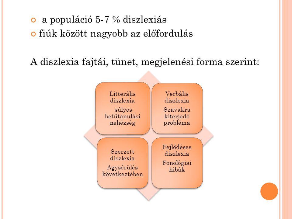 a populáció 5-7 % diszlexiás fiúk között nagyobb az előfordulás