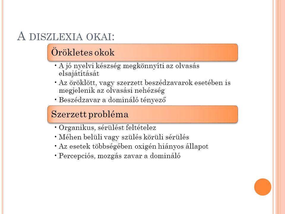 A diszlexia okai: Örökletes okok