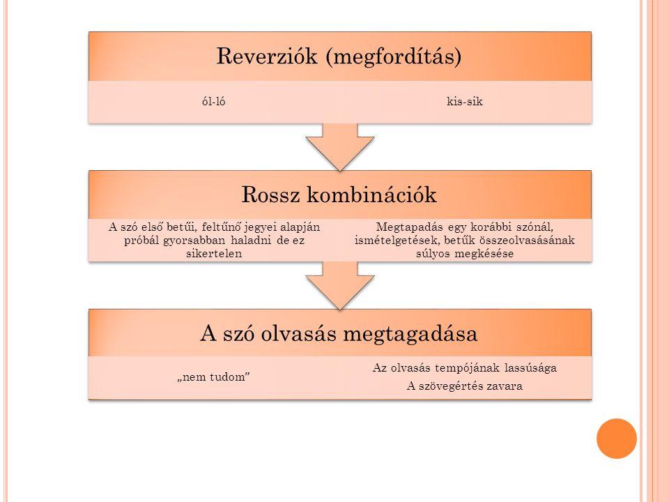 Reverziók (megfordítás) ól-ló kis-sik Rossz kombinációk