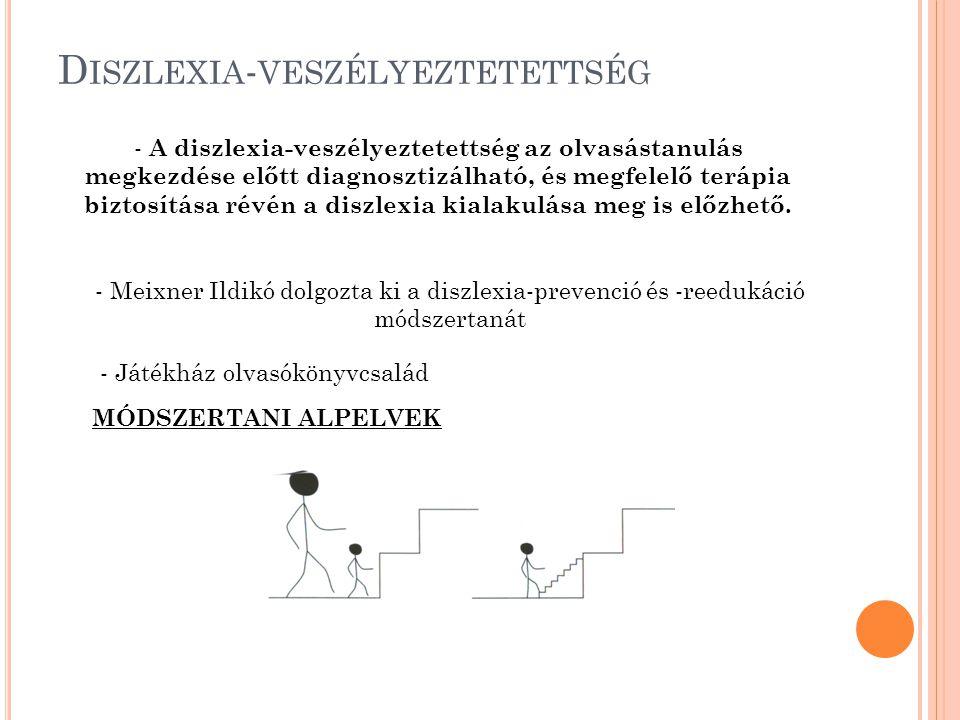 Diszlexia-veszélyeztetettség