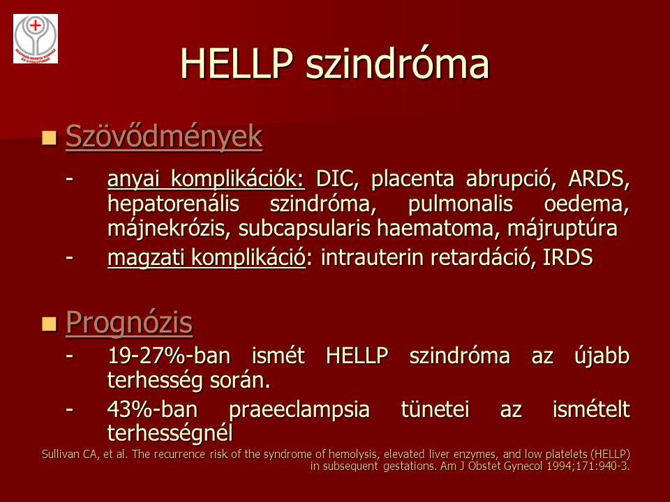 HELLP szindróma Szövődmények