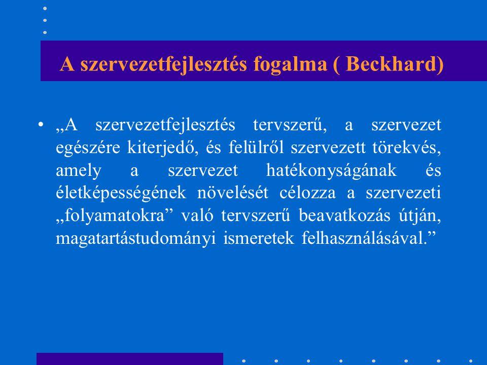A szervezetfejlesztés fogalma ( Beckhard)