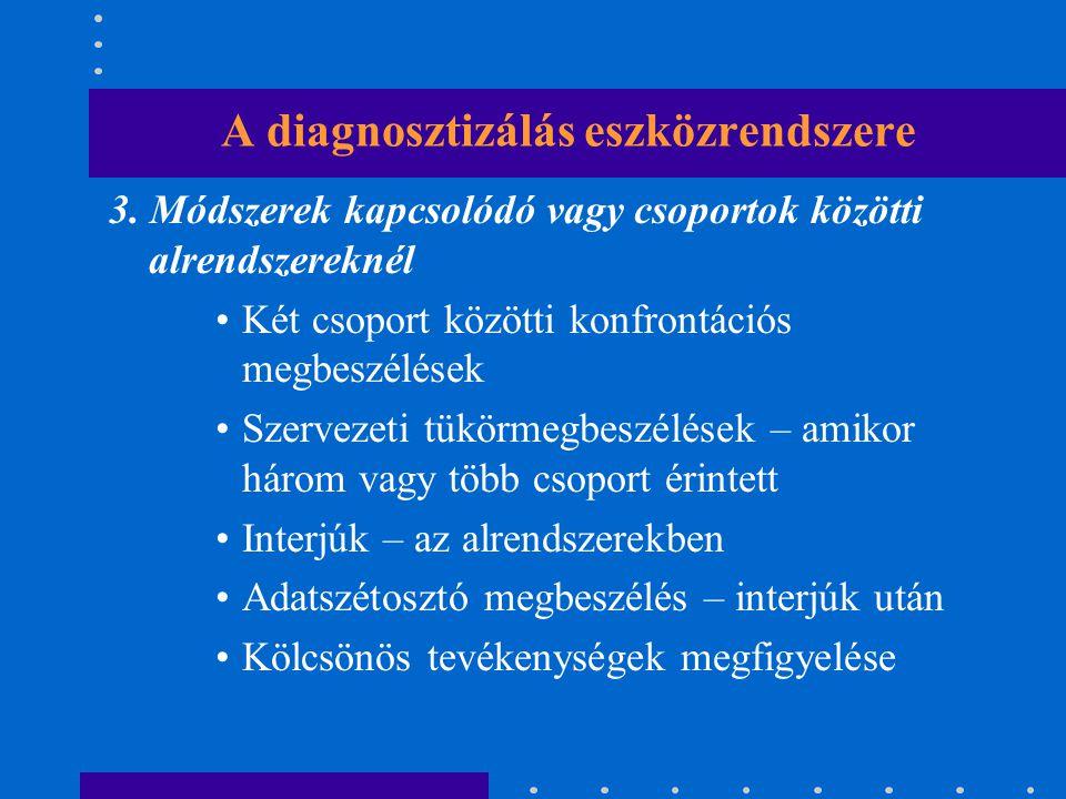 A diagnosztizálás eszközrendszere