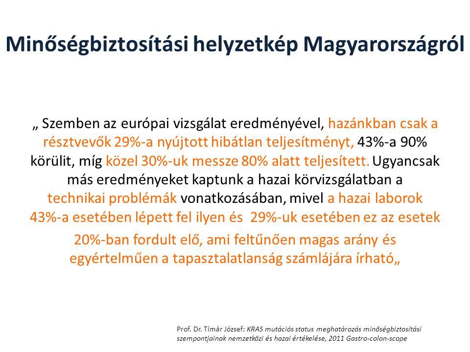 Minőségbiztosítási helyzetkép Magyarországról