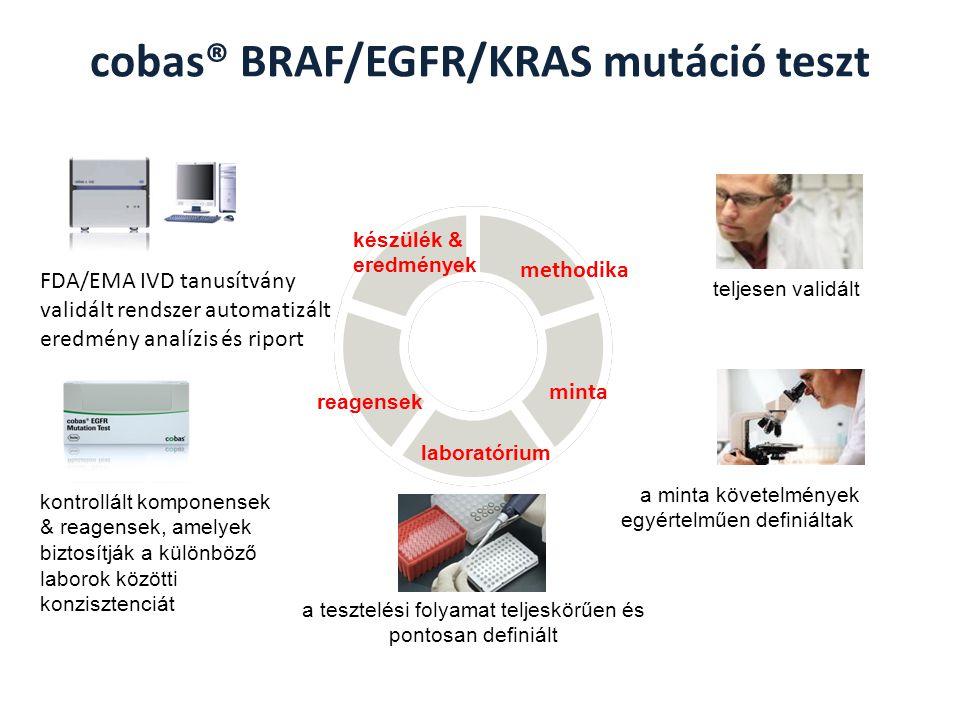 cobas® BRAF/EGFR/KRAS mutáció teszt