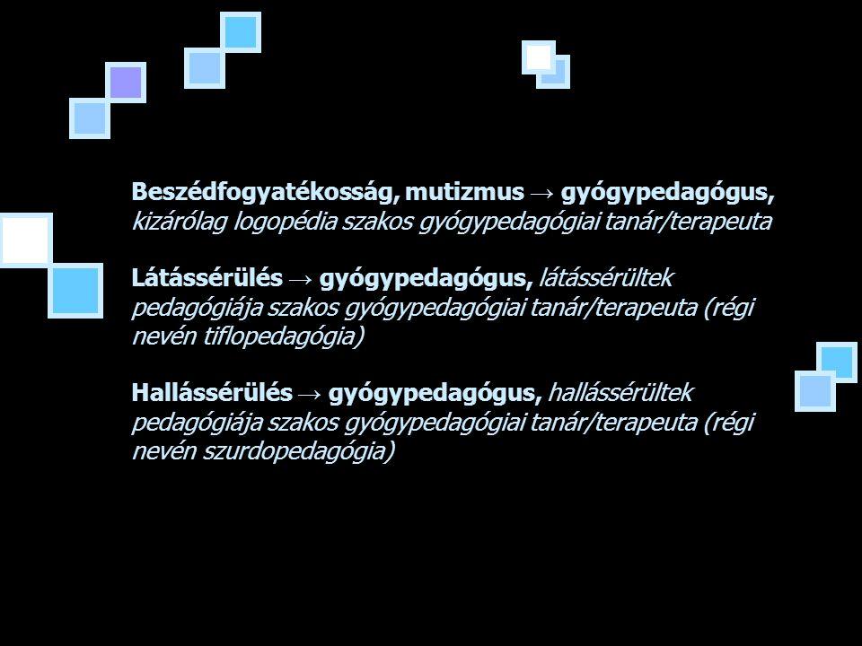 Beszédfogyatékosság, mutizmus → gyógypedagógus, kizárólag logopédia szakos gyógypedagógiai tanár/terapeuta Látássérülés → gyógypedagógus, látássérültek pedagógiája szakos gyógypedagógiai tanár/terapeuta (régi nevén tiflopedagógia) Hallássérülés → gyógypedagógus, hallássérültek pedagógiája szakos gyógypedagógiai tanár/terapeuta (régi nevén szurdopedagógia)