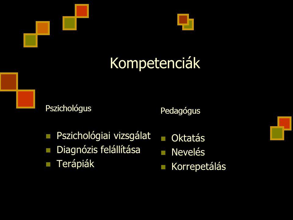 Kompetenciák Pszichológiai vizsgálat Oktatás Diagnózis felállítása