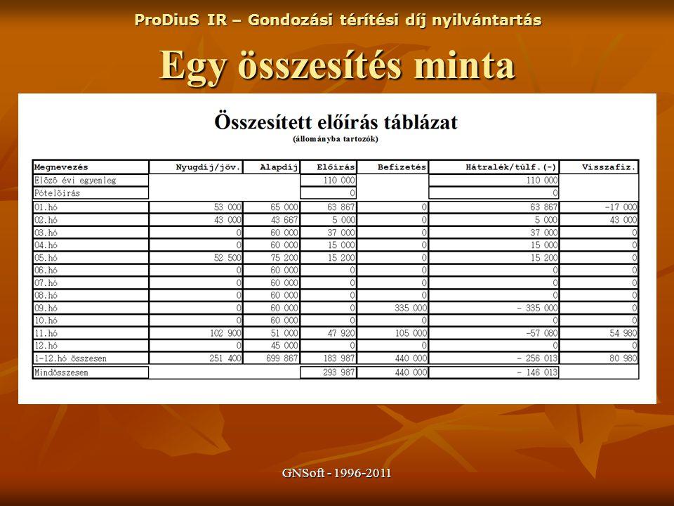 ProDiuS IR – Gondozási térítési díj nyilvántartás