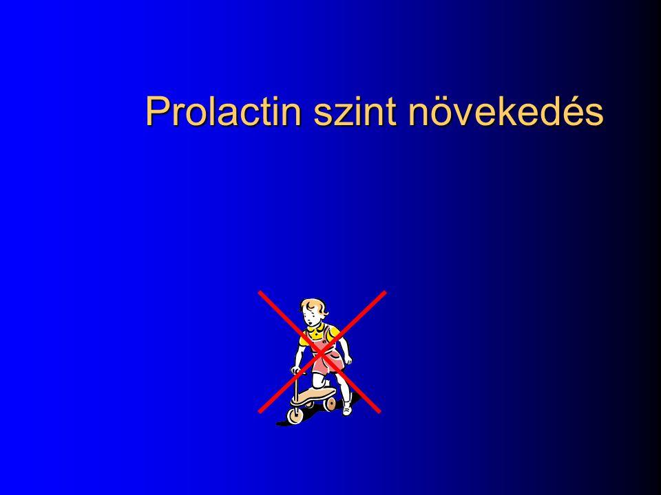 Prolactin szint növekedés