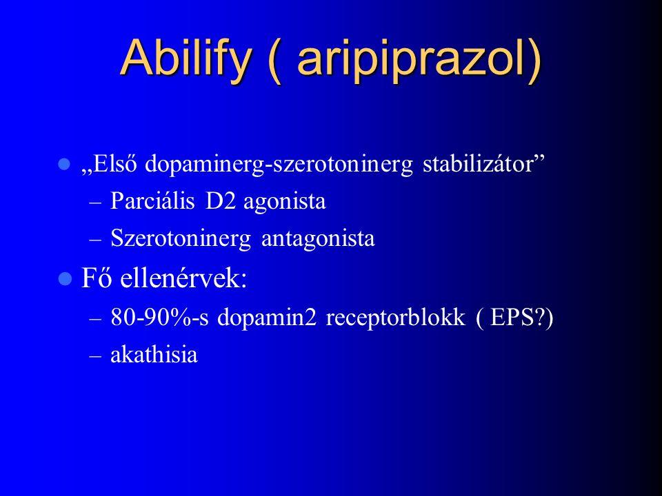 Abilify ( aripiprazol)