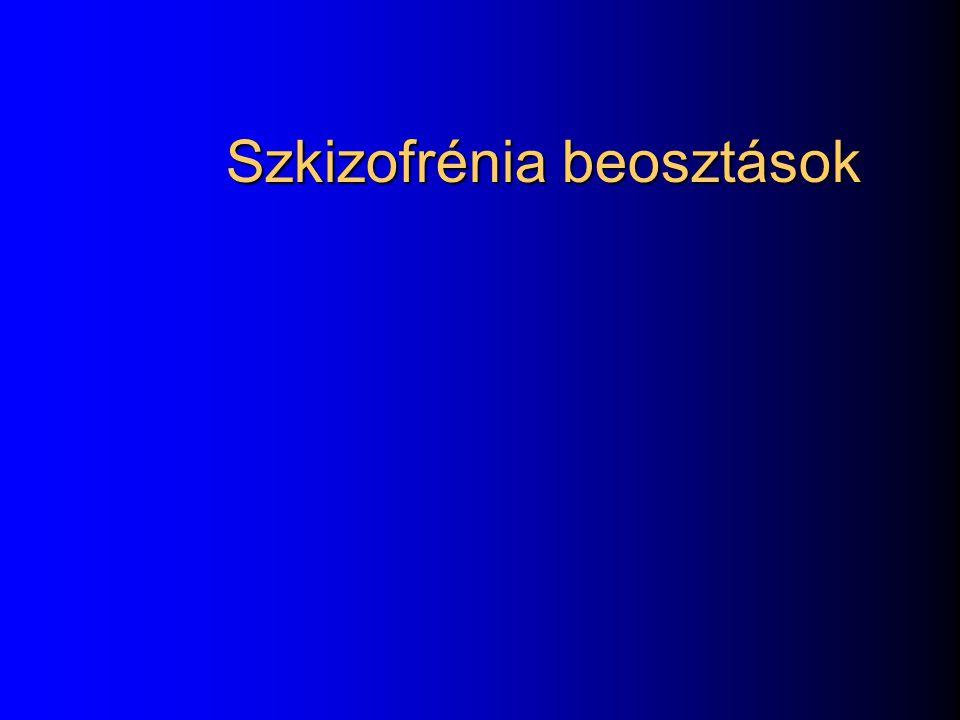 Szkizofrénia beosztások