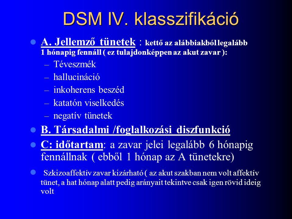 DSM IV. klasszifikáció A. Jellemző tünetek : kettő az alábbiakból legalább 1 hónapig fennáll ( ez tulajdonképpen az akut zavar ):
