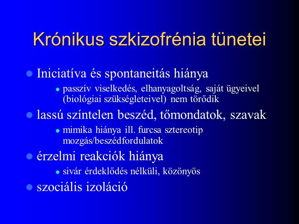 Krónikus szkizofrénia tünetei