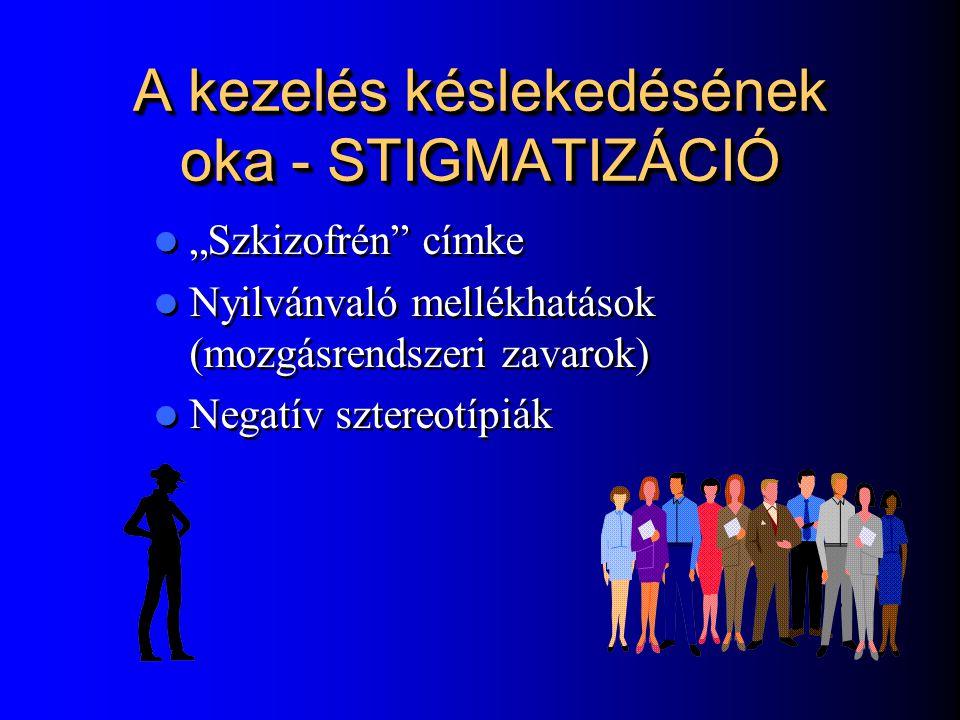 A kezelés késlekedésének oka - STIGMATIZÁCIÓ