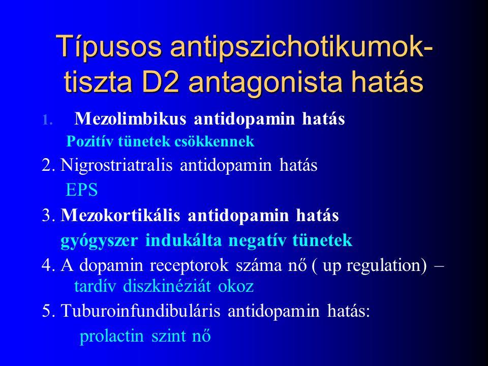 Típusos antipszichotikumok- tiszta D2 antagonista hatás