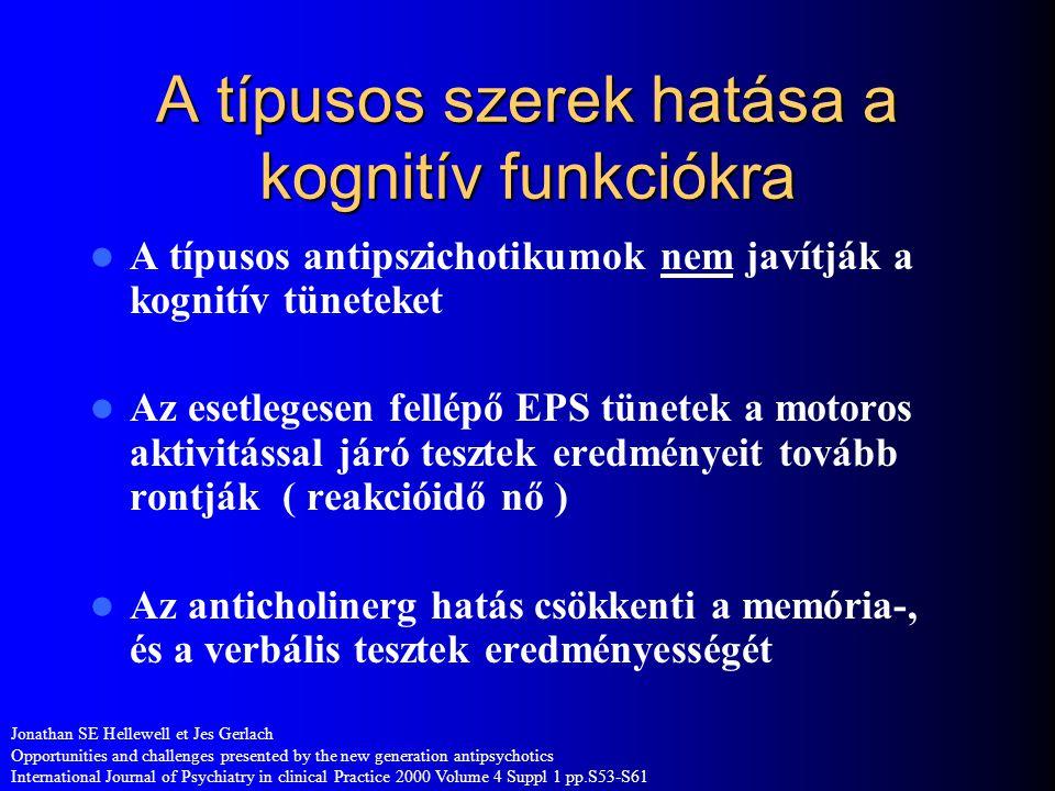 A típusos szerek hatása a kognitív funkciókra