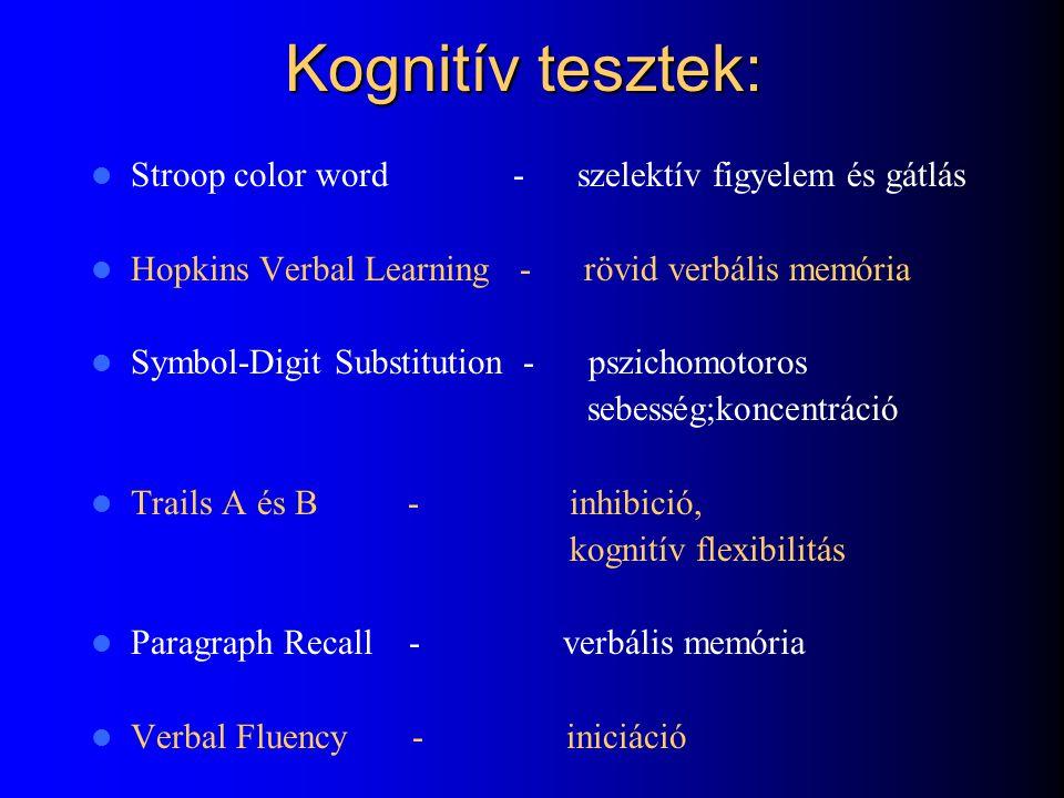 Kognitív tesztek: Stroop color word - szelektív figyelem és gátlás