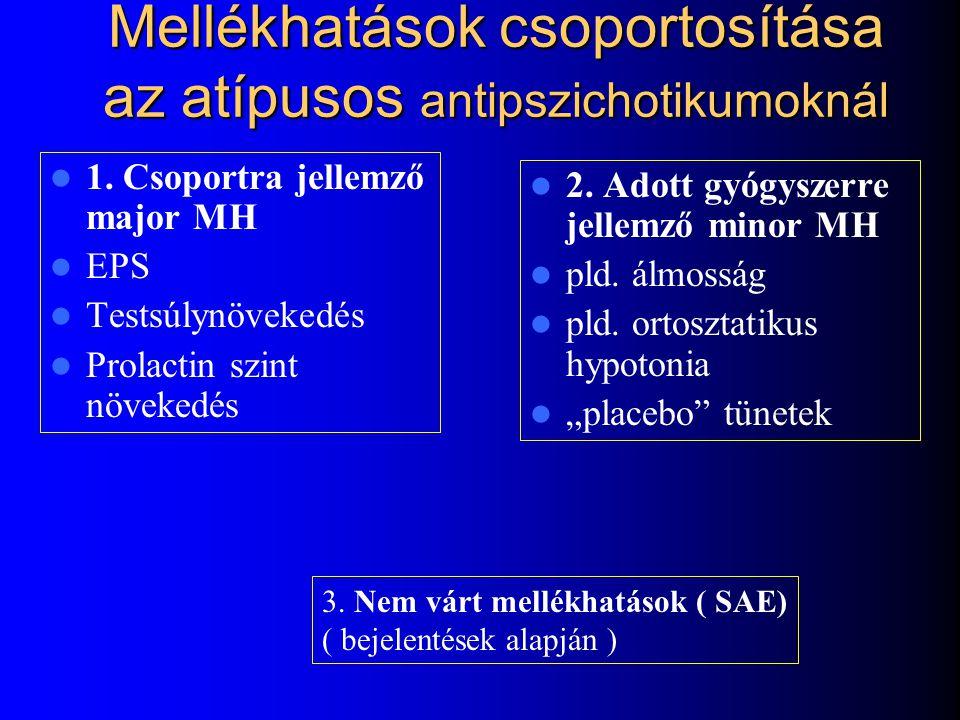 Mellékhatások csoportosítása az atípusos antipszichotikumoknál