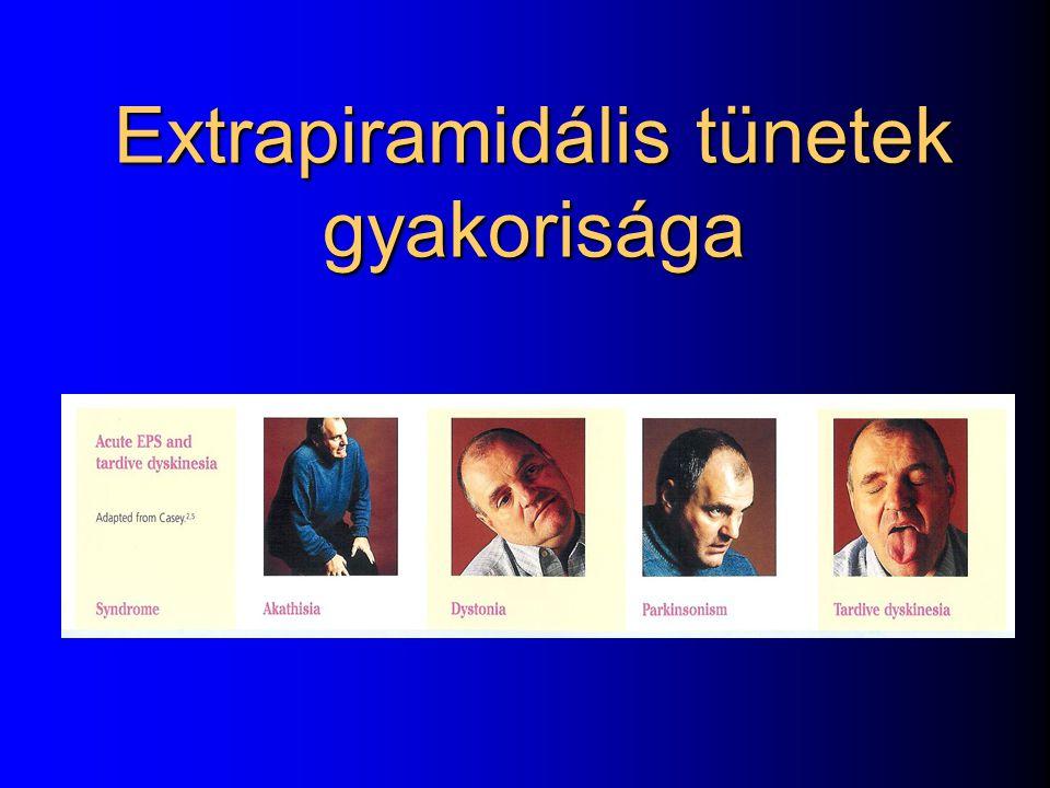 Extrapiramidális tünetek gyakorisága