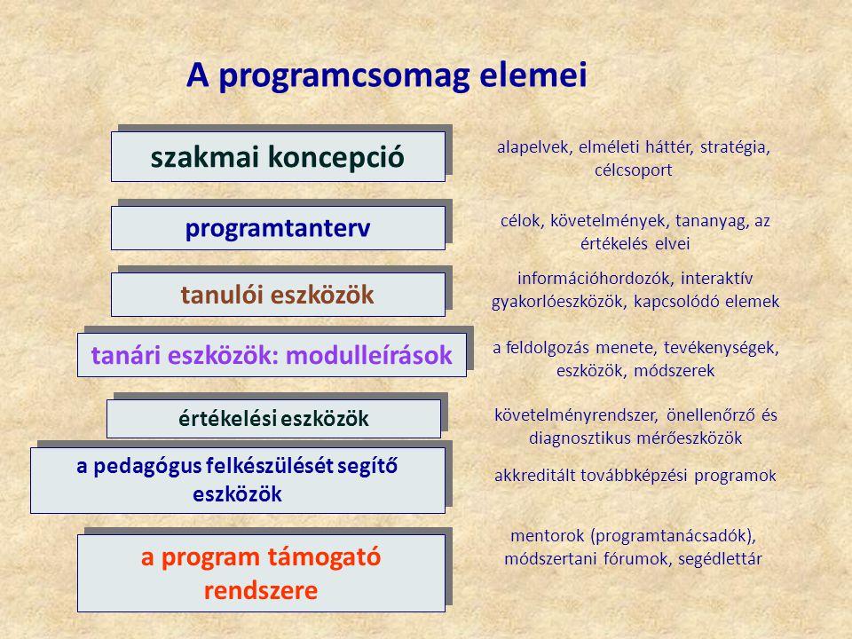A programcsomag elemei szakmai koncepció