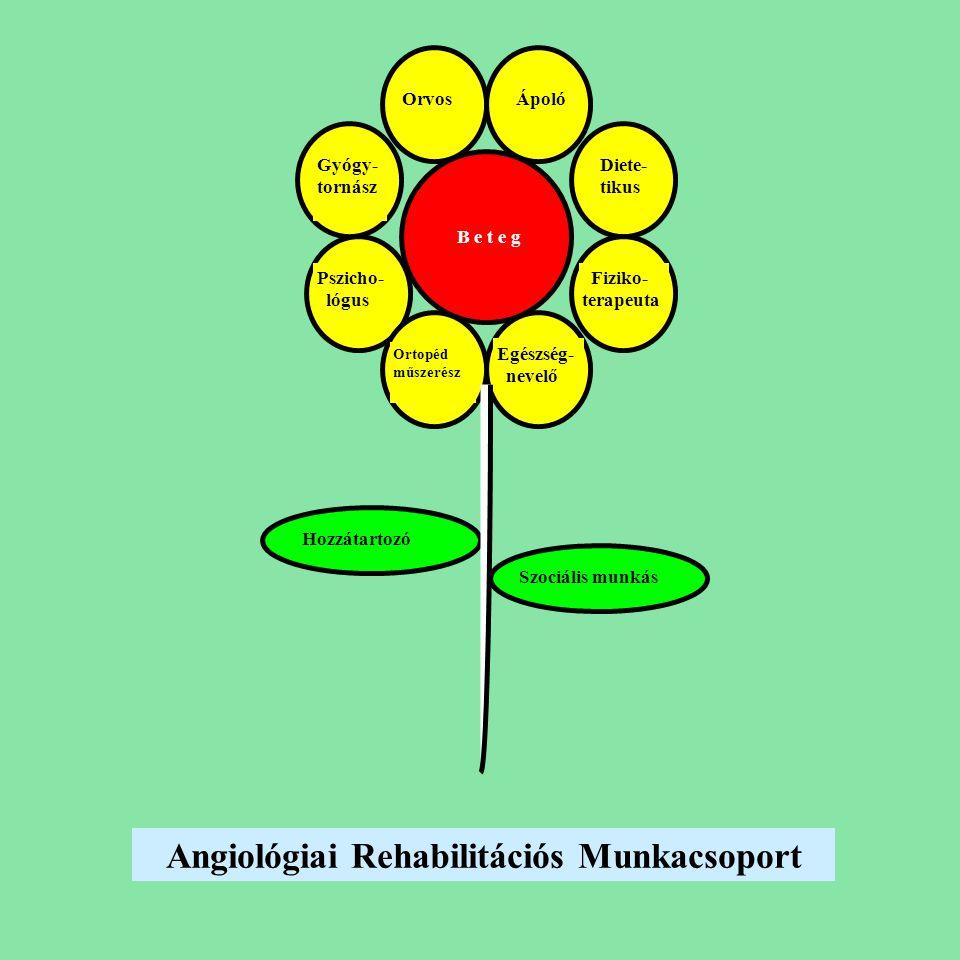 Angiológiai Rehabilitációs Munkacsoport