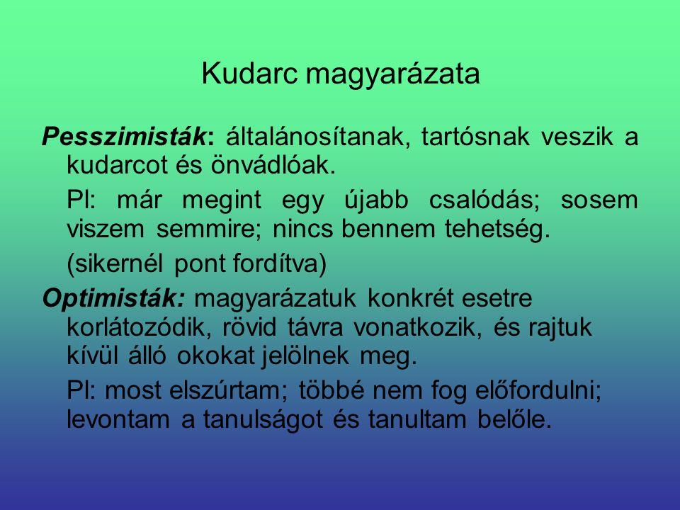 Kudarc magyarázata Pesszimisták: általánosítanak, tartósnak veszik a kudarcot és önvádlóak.