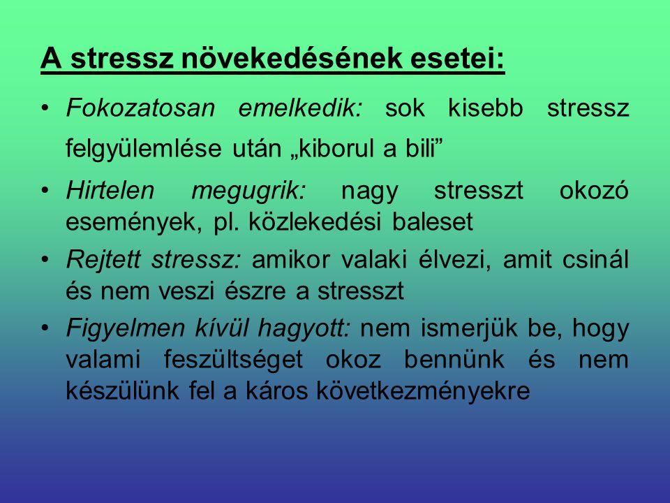 A stressz növekedésének esetei: