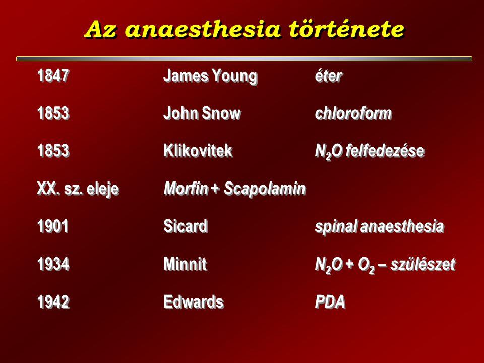 Az anaesthesia története