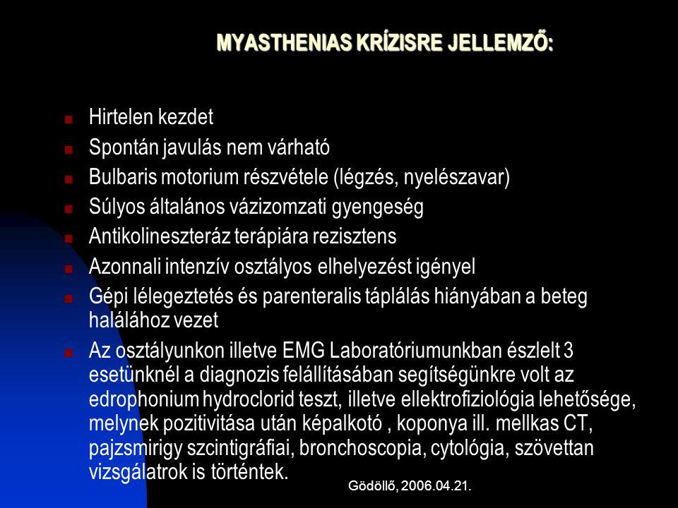 MYASTHENIAS KRÍZISRE JELLEMZŐ: