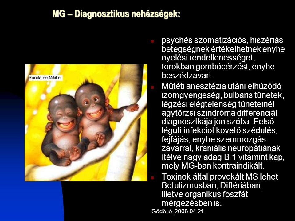 MG – Diagnosztikus nehézségek: