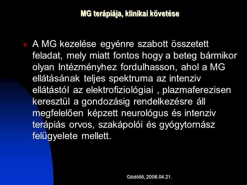 MG terápiája, klinikai követése